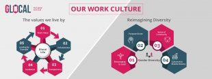 glocal work culture